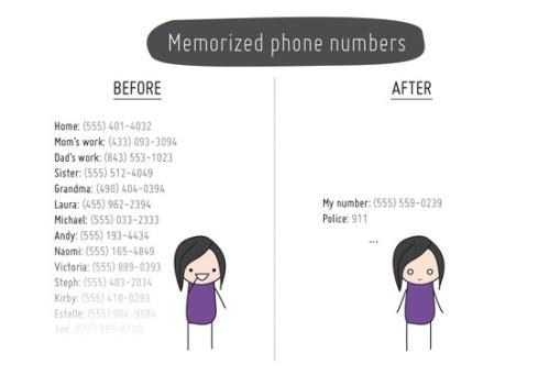 Números de telefone memorizados